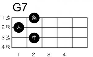 ウクレレ コード G7